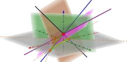 Resolución gráfica de sistemas 3D