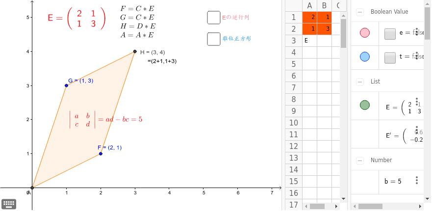 行列を次のような平行四辺形と考えると、行列式の絶対値は面積になります。3次行列だと3次元で同様に考えることができます。 ワークシートを始めるにはEnter キーを押してください。