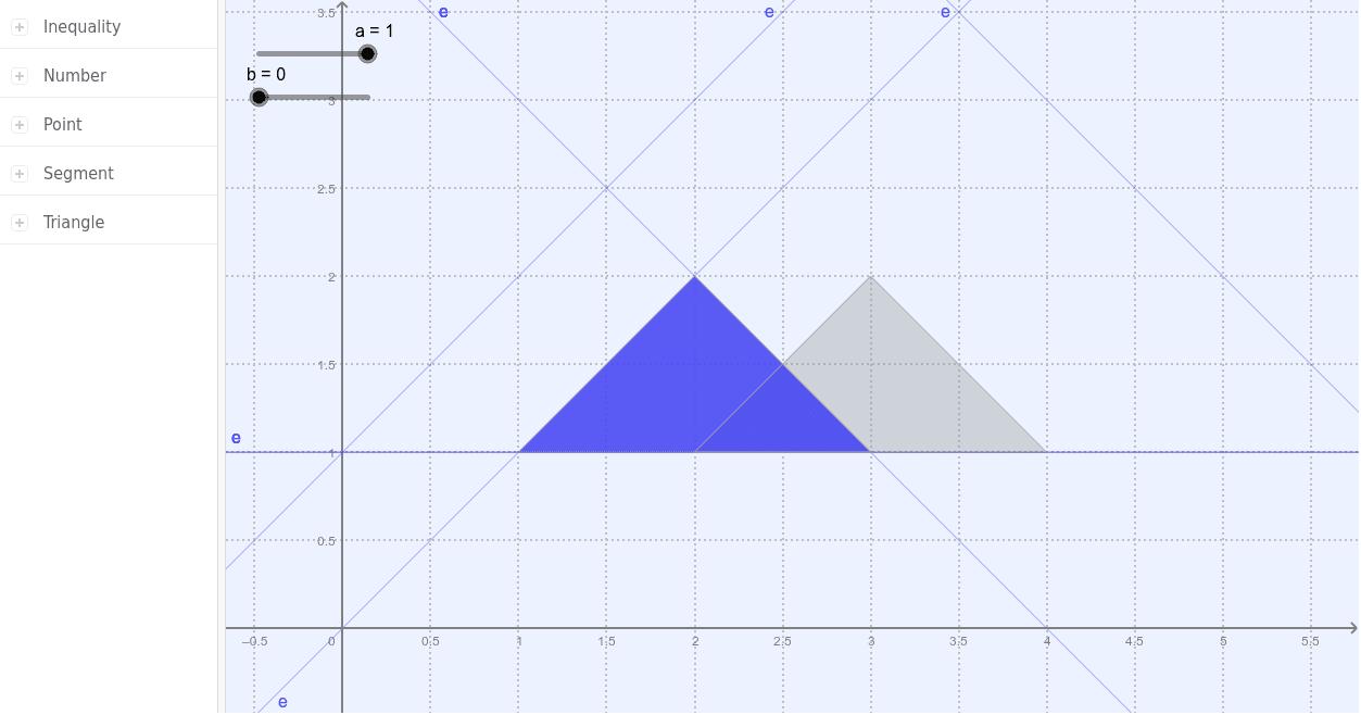 Modelar uma região usando programação inteira (binária neste exemplo)