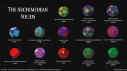 Archimedean Models