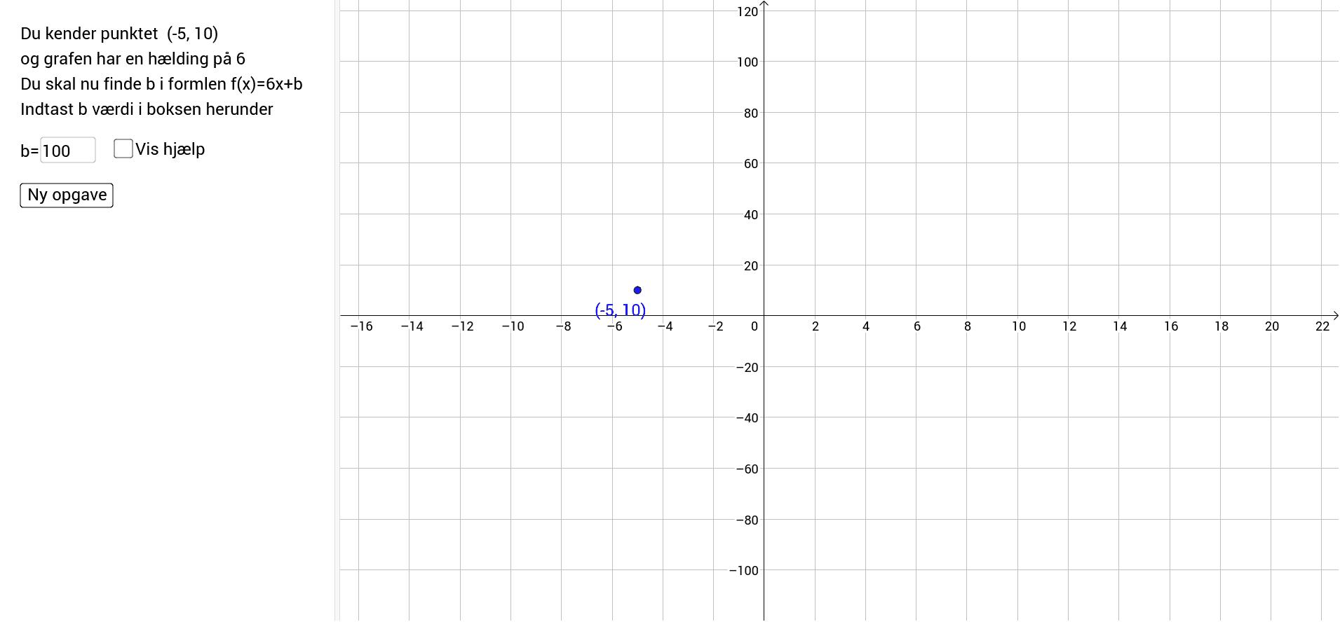 Find b værdien i funktionen f(x)=ax+b, når du kender hældning og et punkt Press Enter to start activity