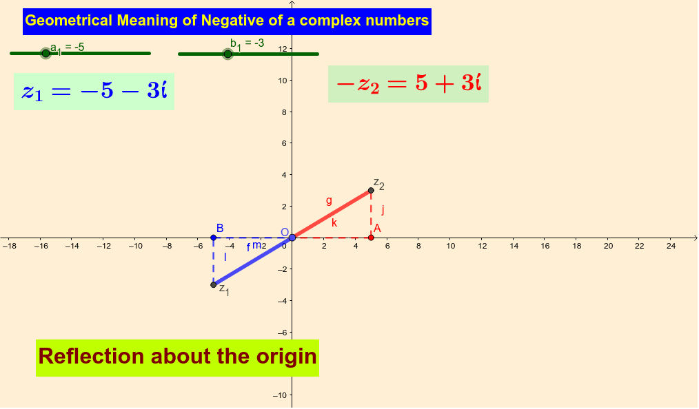 Negative of a complex number Press Enter to start activity