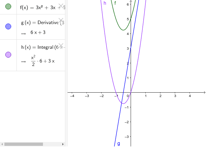 integral 1