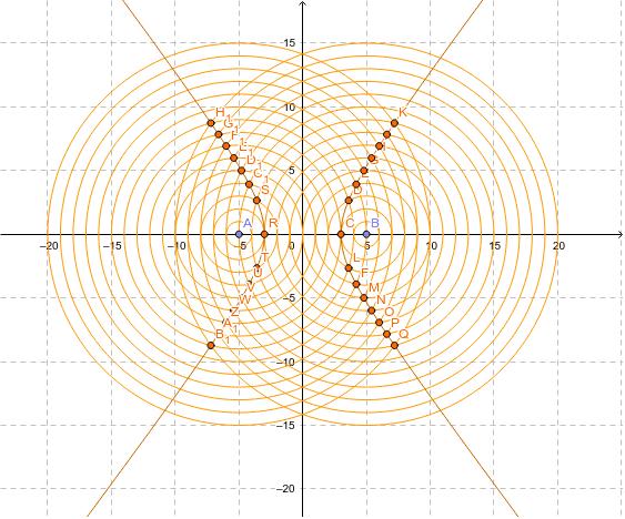 雙曲線1--焦點法