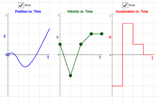GeoGebra | Free Math Apps - used by over 100 Million Students ...