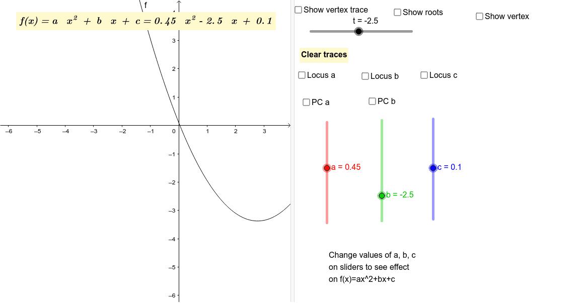 Exploration of vertex of quadratic functions.