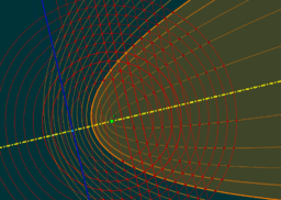 Parabel-Wellen-Sechsecknetz