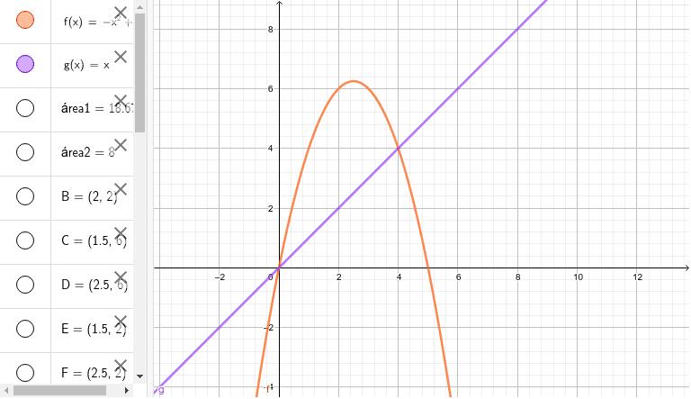 Se puede visualizar el elemento de área, un rectángulo, al hacer click en Rectángulo1. Se puede visualizar el área bajo la curva de f(x) y g(x), haciendo click en área1 y área2. También se puede visualizar el elemento de área al trasladar 6 unidades hacia Presiona Intro para comenzar la actividad