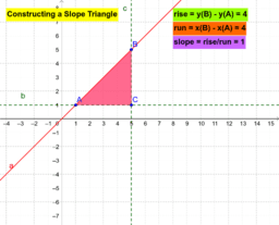 Constructing a slope triangle