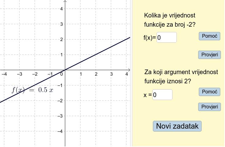 Očitaj iz grafa argument i vrijednost funkcije.