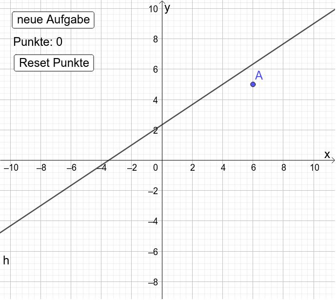 Konstruiere ein Lot auf h durch den Punkt A Drücke die Eingabetaste um die Aktivität zu starten