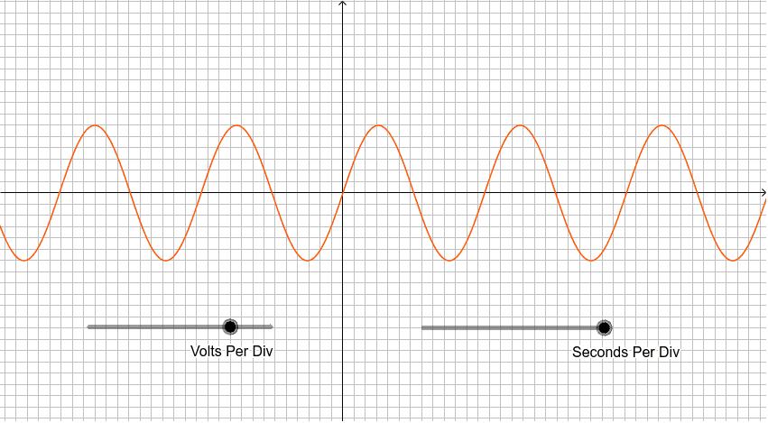 Sign Wave Sliders.