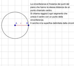 Cerchio e circonferenza