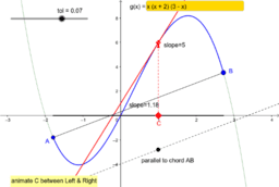 explore the MVT (Mean Value Theorem)