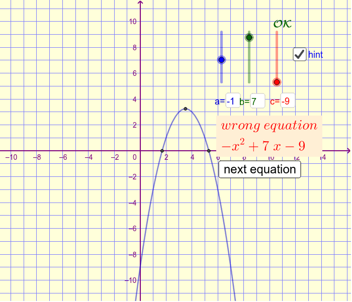 Observe the changes in equation's coefficient affecting the graph.