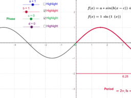 Amplitude Period and Phase Shift