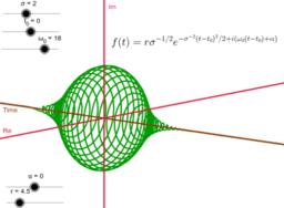 Transform Fourier 1
