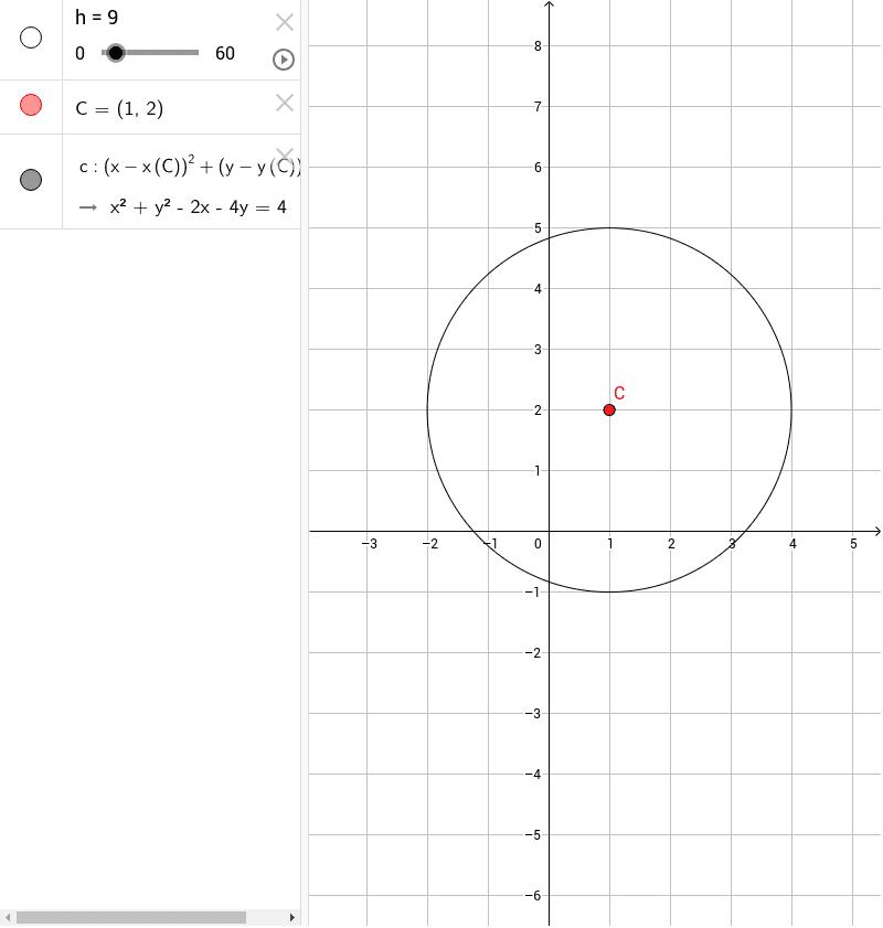 Attivando lo slider h con il pulsante d'azione in basso a sinistra potrai vedere alcune circonferenze del fascio. Nota che tutte hanno centro nel punto rosso C che puoi muovere a piacere Premi Invio per avviare l'attività