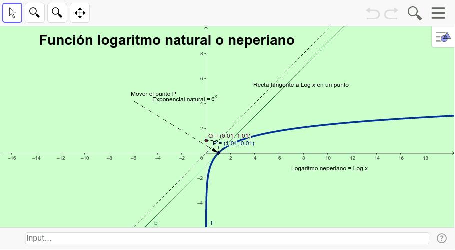 Gráfica de un Logaritmo Presiona Intro para comenzar la actividad
