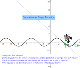 Derivative as Slope Function