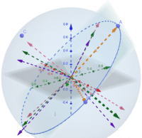 How could we multiply vectors?