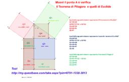 Test sul Teorema di Pitagora e quelli di Euclide