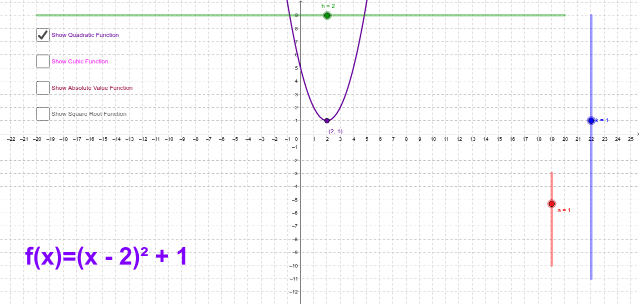 The value 'h' in a quadratic equation Press Enter to start activity