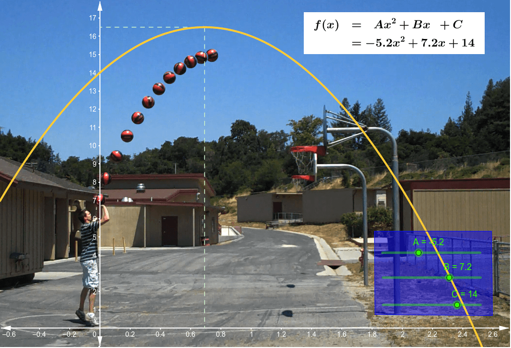 What happens as you move the sliders for A, B, and C? Can you line up the curve with the shot? Press Enter to start activity