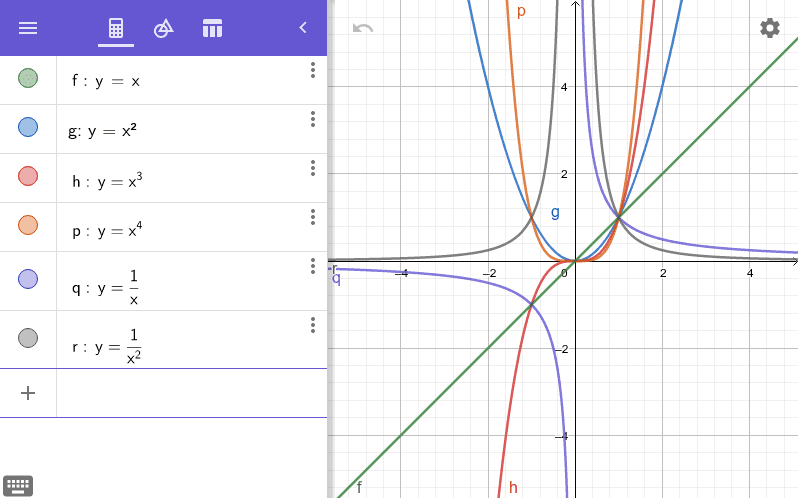 Click the circle next to the function to turn its graph on and off. Press Enter to start activity