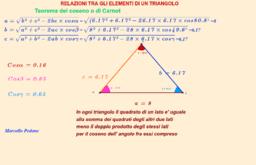 Teorema dei seni e Teorema del coseno