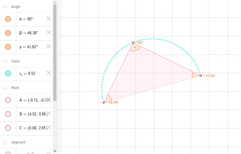 Visualisierung mit GeoGebra
