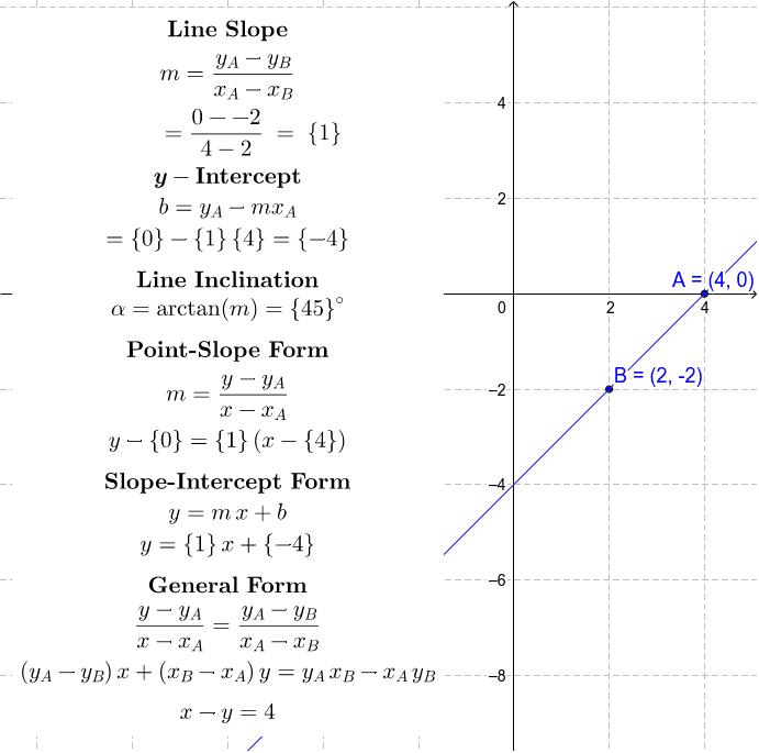 Linear Lines In A Plane Geogebra