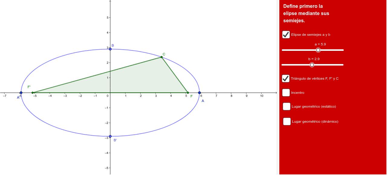 Lugar geométrico de los incentros de los triángulos con vértices en los focos de una elipse F y F' y en un punto variable C de ésta.
