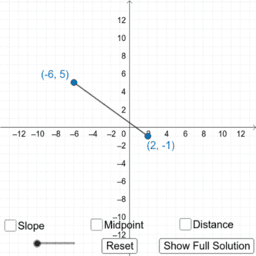 Distance, Midpoint and Gradient Investigation