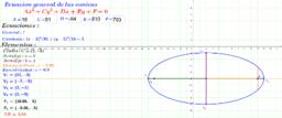 Ecuación general de las cónicas