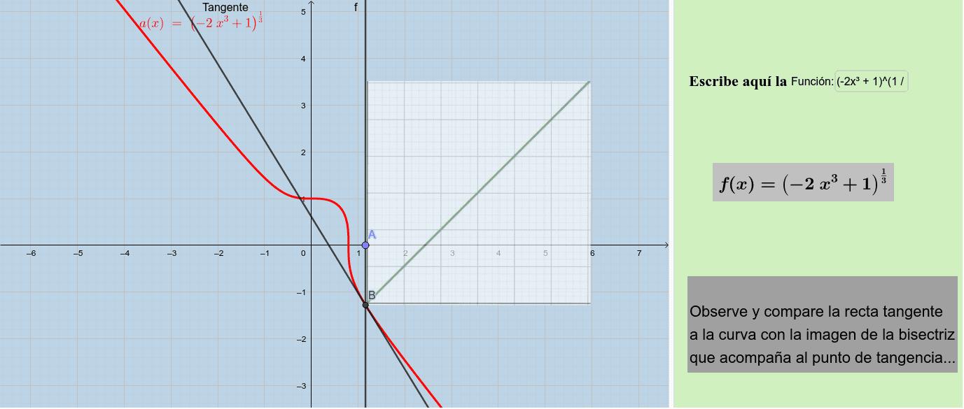 Applet para comparar puntualmente la dirección de la recta tangente con la bisectriz Press Enter to start activity