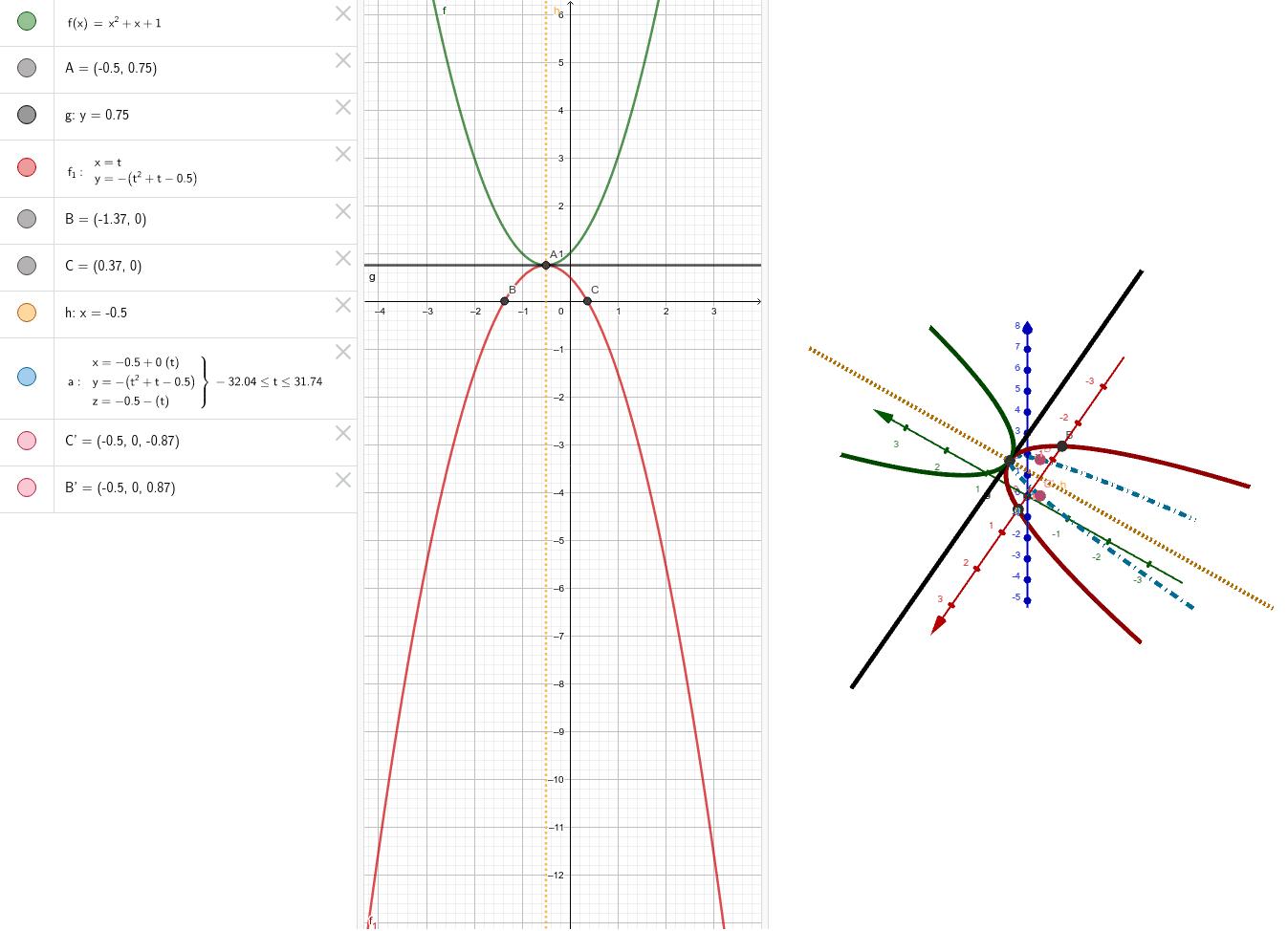 Visualizar las raíces complejas de una ecuación de segundo grado (fuente: https://phantomgraphs.weebly.com/ Philip Lloyd)