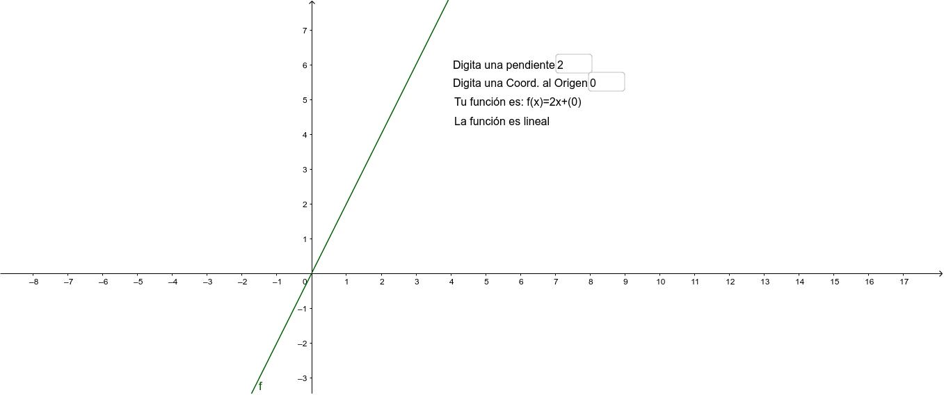 Función Constante, Lineal o Afín Press Enter to start activity
