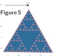Triangle de Sierpinski