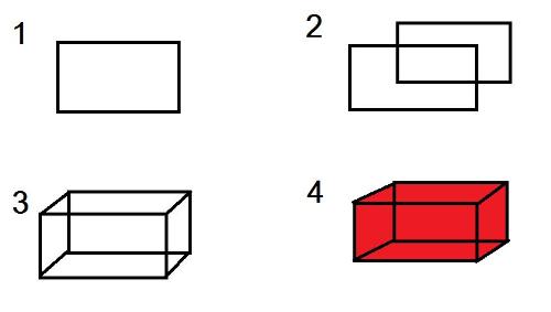 Náčrtek kvádru ve volné rovnoběžné projekci