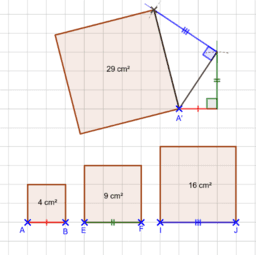 Somme de trois carrés