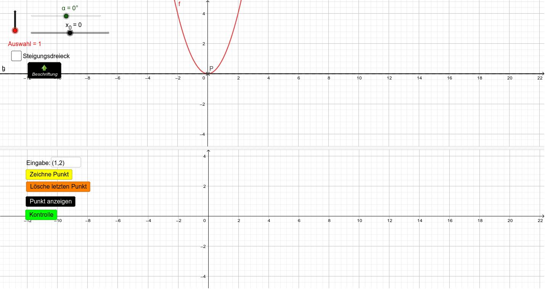 Tangenten finden, Punkte des Graphen der Ableitung einzeichnen