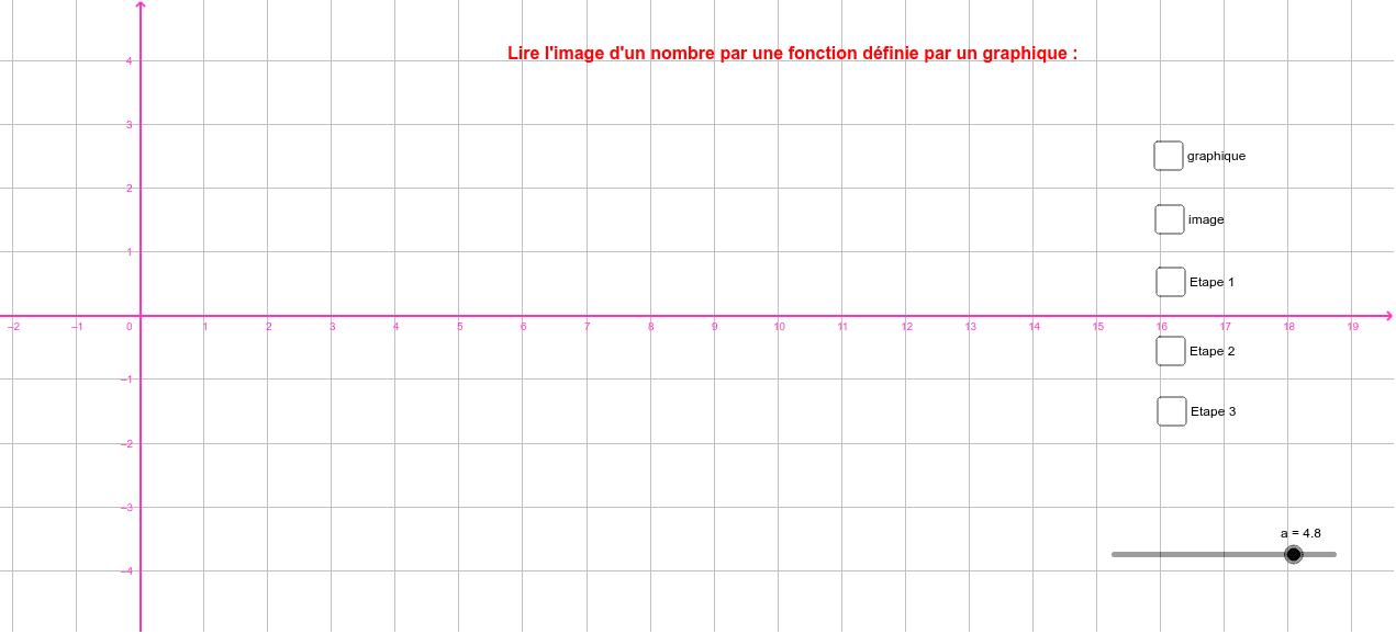 """lire l'image d'un nombre par une fonction  Tapez """"Entrée"""" pour démarrer l'activité"""