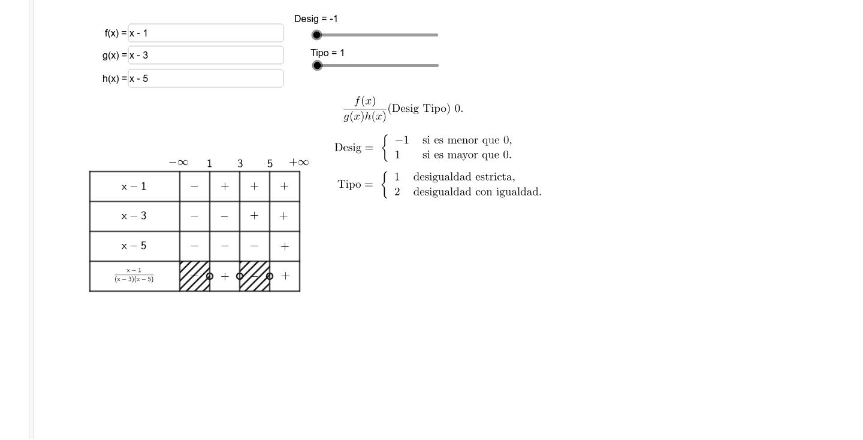 Tablas con tres términos: f/(gh) Presiona Intro para comenzar la actividad