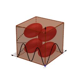 3D Potentialtopf -- Orbitale