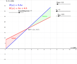 Analysis Sek II (Berufliches Gymnasium)