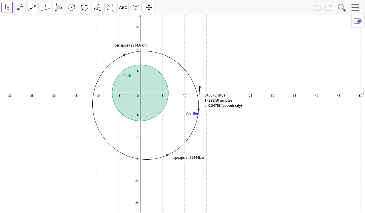 Earth Orbit Simulator – GeoGebra