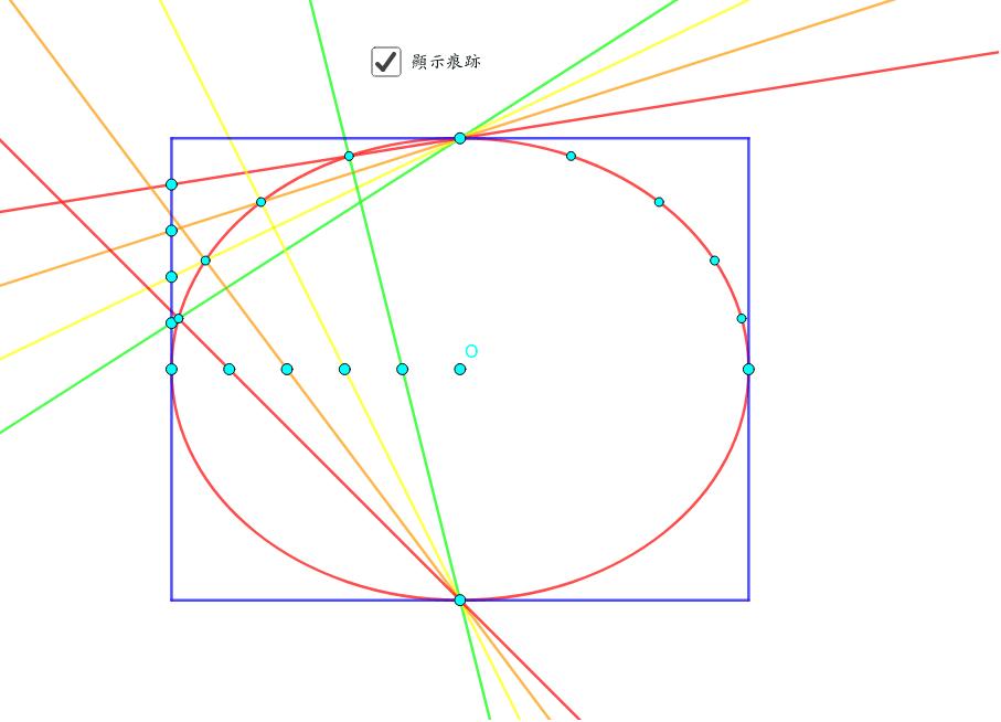 橢圓3-平行四邊形法