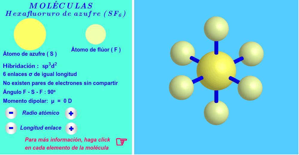 Hibridación d2sp3 ( haga click en cada elemento de la molécula ).