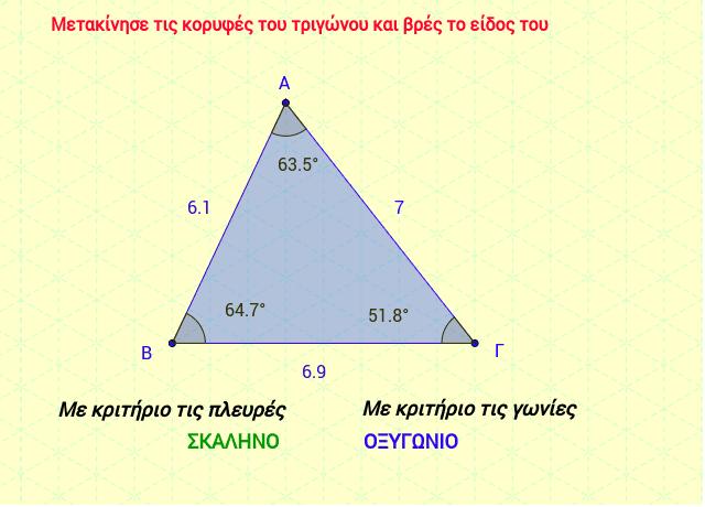 Είδη τριγώνων (ως προς τις πλευρές - ως προς τις γωνίες) Φτιάξε το δικό σου τρίγωνο